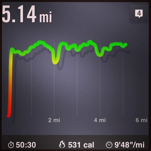 5 mile treadmill tempo run